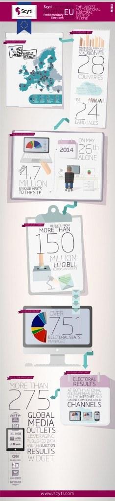EU_Infographics_EN-235x1024